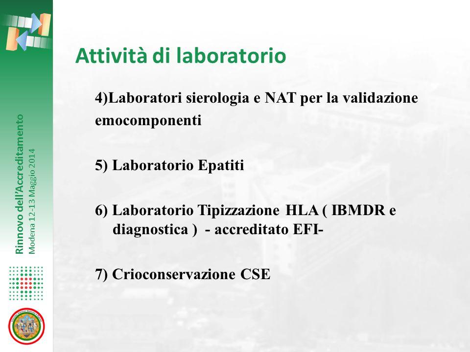 Rinnovo dell'Accreditamento Modena 12-13 Maggio 2014 Attività di laboratorio 4)Laboratori sierologia e NAT per la validazione emocomponenti 5) Laborat