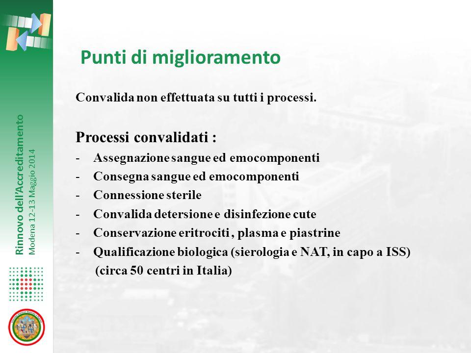 Rinnovo dell'Accreditamento Modena 12-13 Maggio 2014 Punti di miglioramento Convalida non effettuata su tutti i processi. Processi convalidati : -Asse