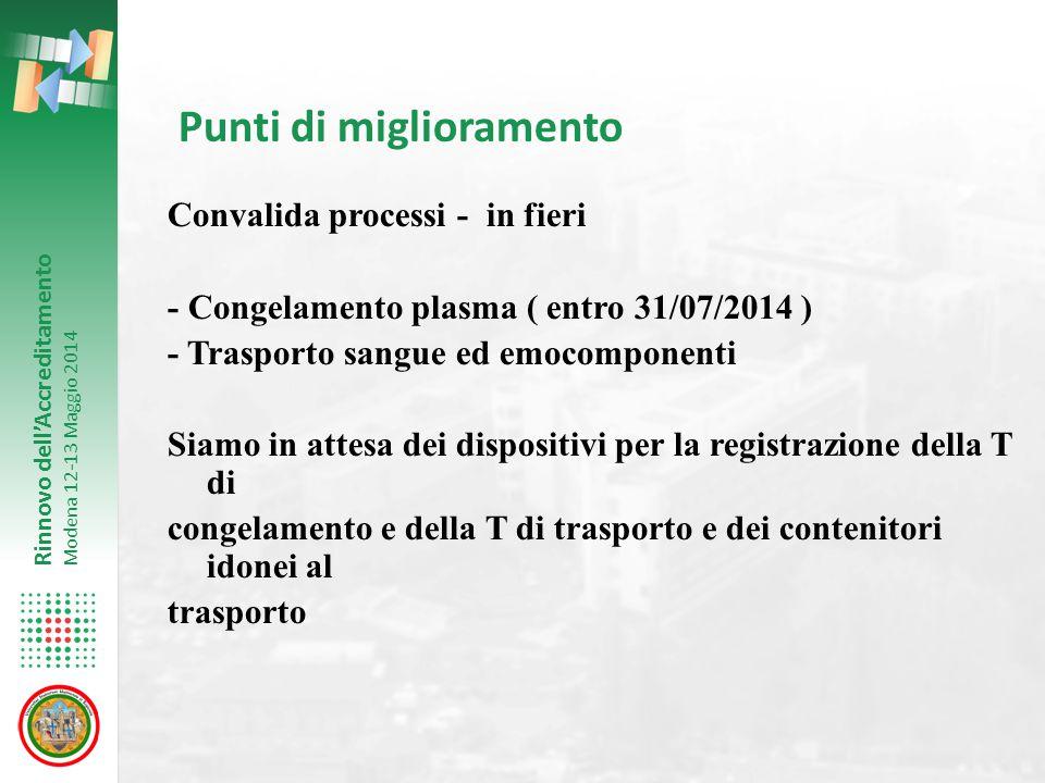 Rinnovo dell'Accreditamento Modena 12-13 Maggio 2014 Punti di miglioramento Convalida processi - in fieri - Congelamento plasma ( entro 31/07/2014 ) -