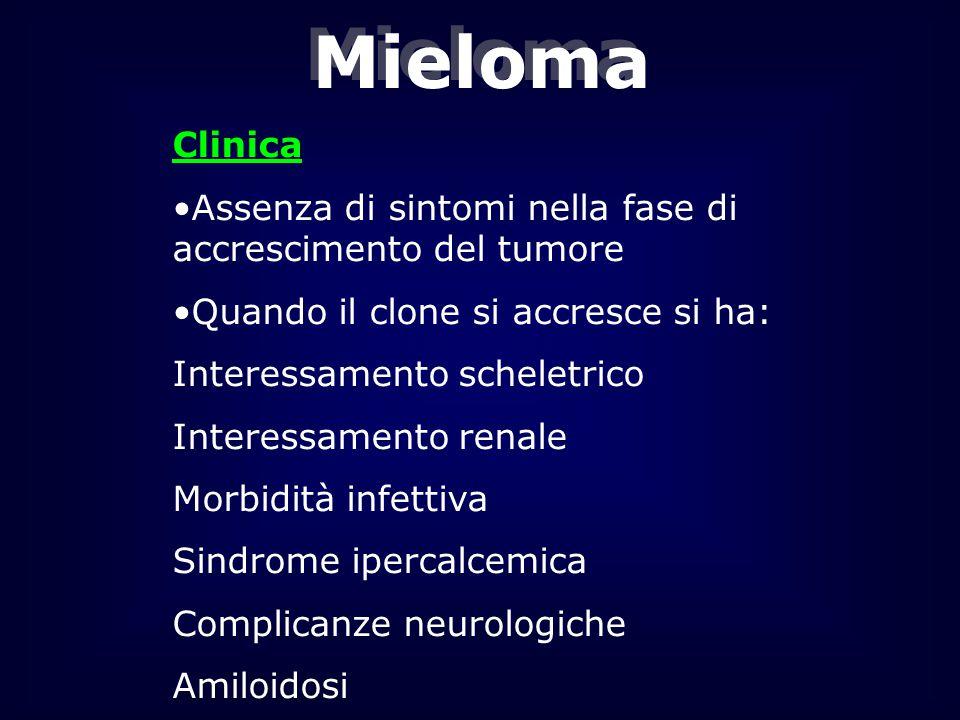 Mieloma Clinica Assenza di sintomi nella fase di accrescimento del tumore Quando il clone si accresce si ha: Interessamento scheletrico Interessamento renale Morbidità infettiva Sindrome ipercalcemica Complicanze neurologiche Amiloidosi