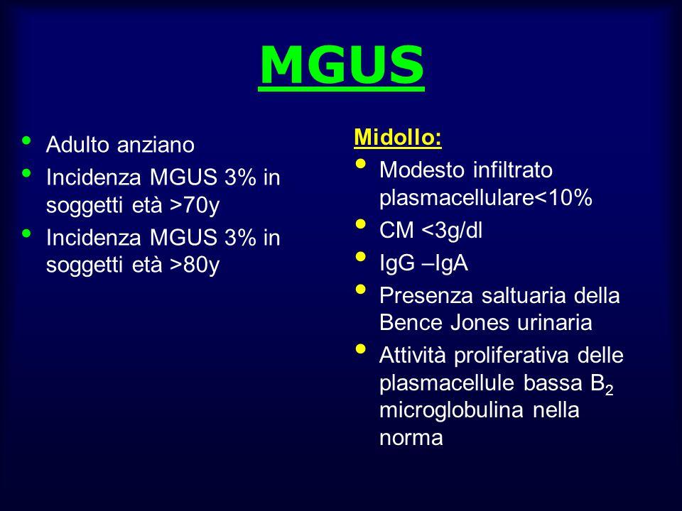 MGUS Adulto anziano Incidenza MGUS 3% in soggetti età >70y Incidenza MGUS 3% in soggetti età >80y Midollo: Modesto infiltrato plasmacellulare<10% CM <3g/dl IgG –IgA Presenza saltuaria della Bence Jones urinaria Attività proliferativa delle plasmacellule bassa B 2 microglobulina nella norma