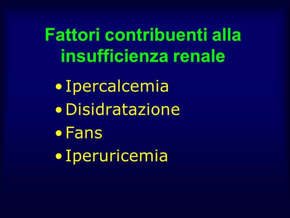Fattori contribuenti alla insufficienza renale Ipercalcemia Disidratazione Fans Iperuricemia