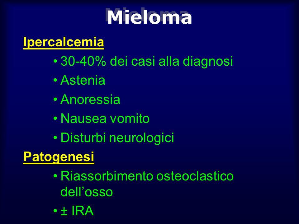 Mieloma Ipercalcemia 30-40% dei casi alla diagnosi Astenia Anoressia Nausea vomito Disturbi neurologici Patogenesi Riassorbimento osteoclastico dell'osso ± IRA