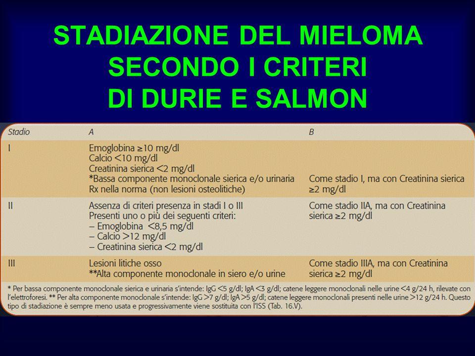 STADIAZIONE DEL MIELOMA SECONDO I CRITERI DI DURIE E SALMON