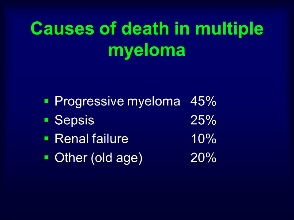 Causes of death in multiple myeloma  Progressive myeloma45%  Sepsis25%  Renal failure10%  Other (old age)20%