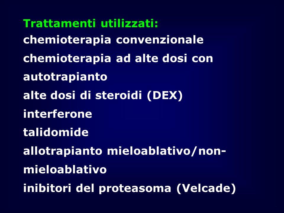 Trattamenti utilizzati: chemioterapia convenzionale chemioterapia ad alte dosi con autotrapianto alte dosi di steroidi (DEX) interferone talidomide allotrapianto mieloablativo/non- mieloablativo inibitori del proteasoma (Velcade)