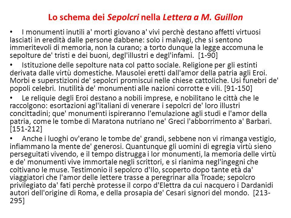 Lo schema dei Sepolcri nella Lettera a M. Guillon I monumenti inutili a' morti giovano a' vivi perchè destano affetti virtuosi lasciati in eredità dal