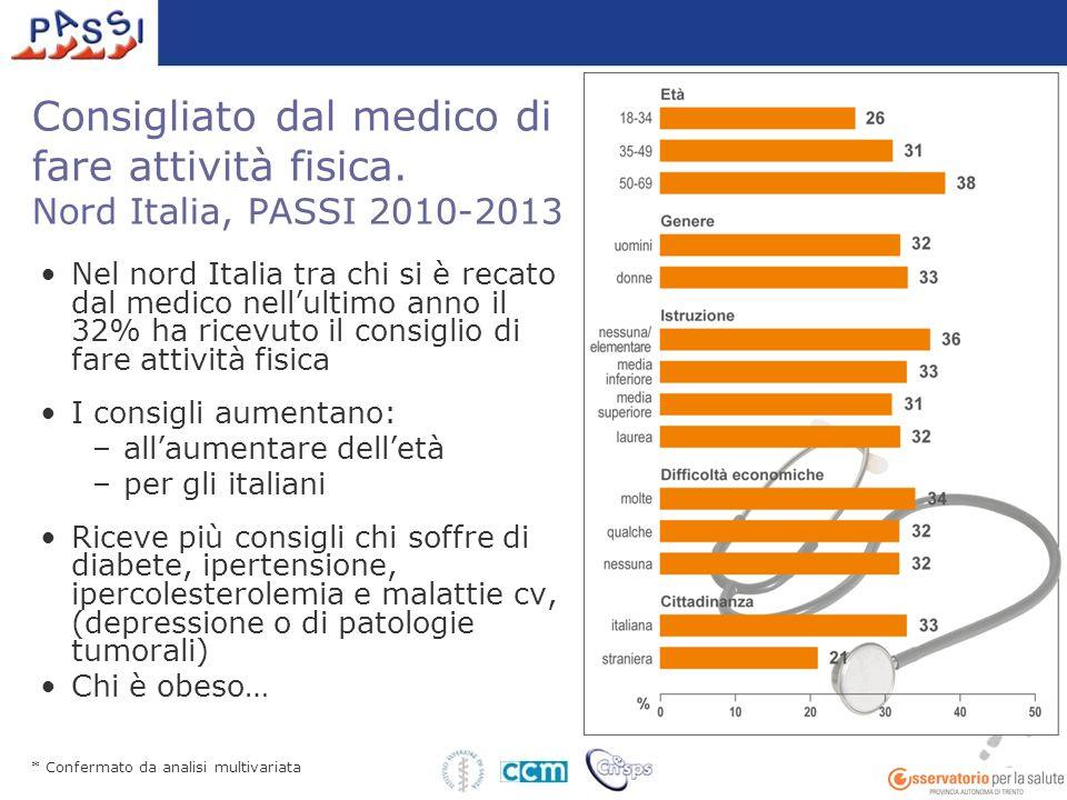 Nel nord Italia tra chi si è recato dal medico nell'ultimo anno il 32% ha ricevuto il consiglio di fare attività fisica I consigli aumentano: –all'aum