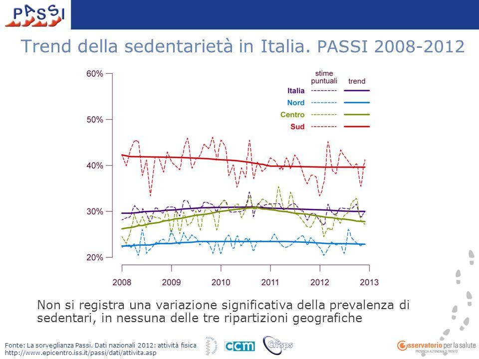 Trend della sedentarietà in Italia. PASSI 2008-2012 Non si registra una variazione significativa della prevalenza di sedentari, in nessuna delle tre r