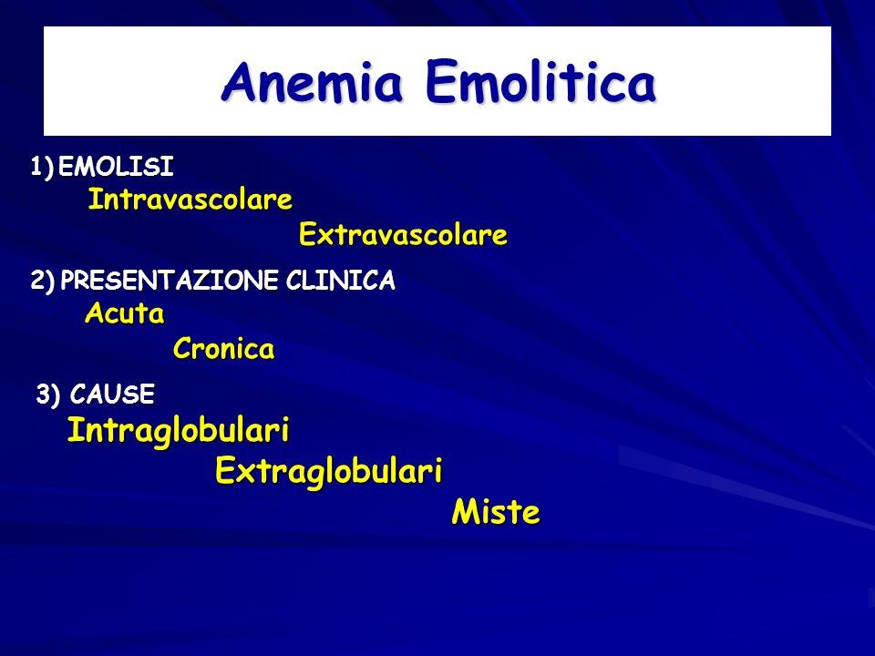 Anemia Emolitica 1) EMOLISI 1) EMOLISI Intravascolare Intravascolare Extravascolare Extravascolare 2) PRESENTAZIONE CLINICA 2) PRESENTAZIONE CLINICA A