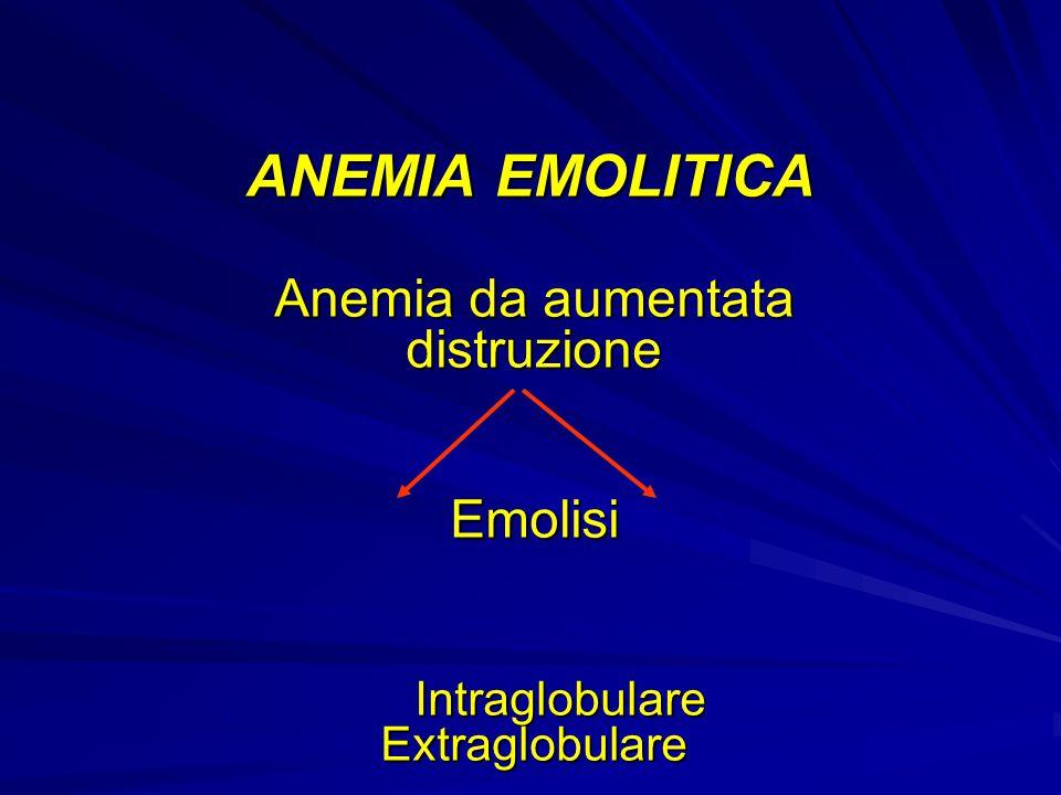 ANEMIA EMOLITICA Anemia da aumentata distruzione Emolisi Intraglobulare Extraglobulare Intraglobulare Extraglobulare
