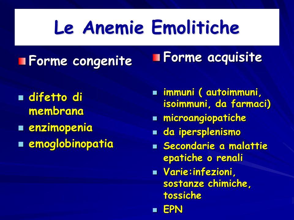 Le Anemie Emolitiche Forme congenite difetto di membrana difetto di membrana enzimopenia enzimopenia emoglobinopatia emoglobinopatia Forme acquisite immuni ( autoimmuni, isoimmuni, da farmaci) immuni ( autoimmuni, isoimmuni, da farmaci) microangiopatiche microangiopatiche da ipersplenismo da ipersplenismo Secondarie a malattie epatiche o renali Secondarie a malattie epatiche o renali Varie:infezioni, sostanze chimiche, tossiche Varie:infezioni, sostanze chimiche, tossiche EPN EPN