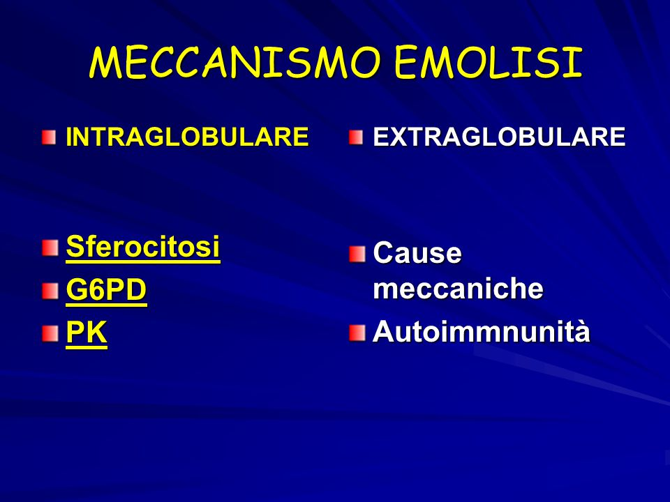 MECCANISMO EMOLISI INTRAGLOBULARESferocitosiG6PDPKEXTRAGLOBULARE Cause meccaniche Autoimmnunità
