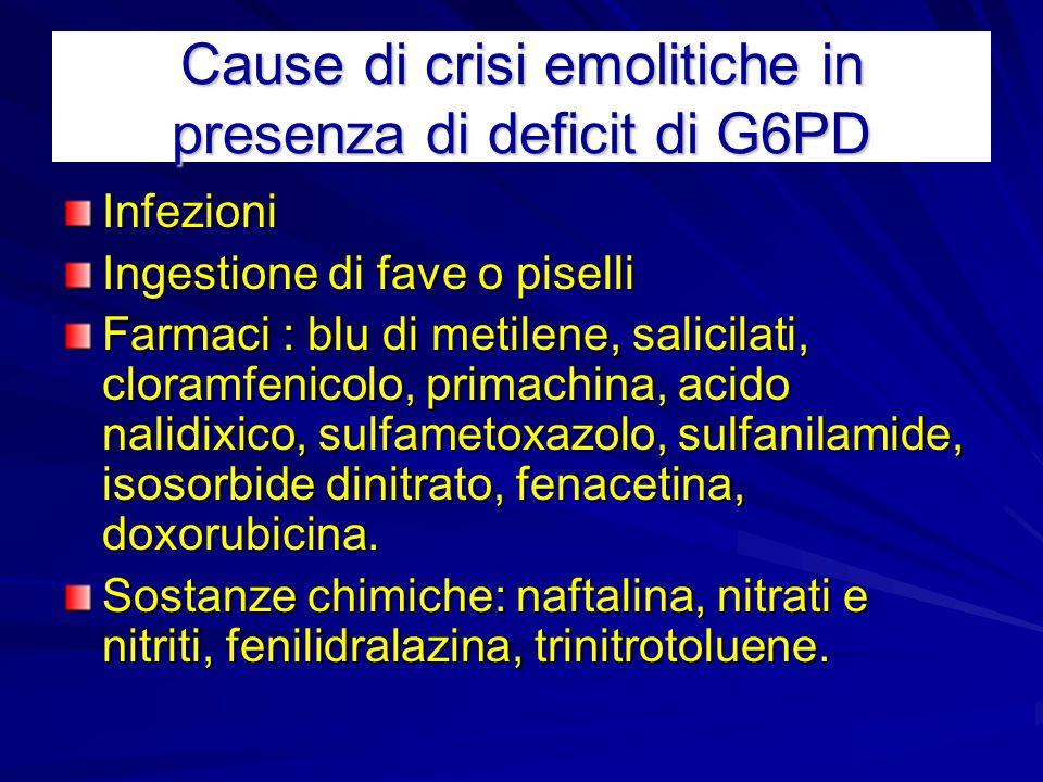 Cause di crisi emolitiche in presenza di deficit di G6PD Infezioni Ingestione di fave o piselli Farmaci : blu di metilene, salicilati, cloramfenicolo, primachina, acido nalidixico, sulfametoxazolo, sulfanilamide, isosorbide dinitrato, fenacetina, doxorubicina.