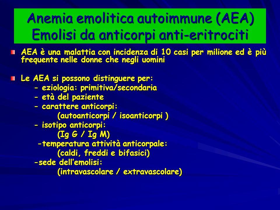 Anemia emolitica autoimmune (AEA) Emolisi da anticorpi anti-eritrociti AEA è una malattia con incidenza di 10 casi per milione ed è più frequente nelle donne che negli uomini Le AEA si possono distinguere per: - eziologia: primitiva/secondaria - eziologia: primitiva/secondaria - età del paziente - età del paziente - carattere anticorpi: - carattere anticorpi: (autoanticorpi / isoanticorpi ) (autoanticorpi / isoanticorpi ) - isotipo anticorpi: - isotipo anticorpi: (Ig G / Ig M) (Ig G / Ig M) -temperatura attività anticorpale: -temperatura attività anticorpale: (caldi, freddi e bifasici) (caldi, freddi e bifasici) -sede dell'emolisi: -sede dell'emolisi: (intravascolare / extravascolare) (intravascolare / extravascolare)