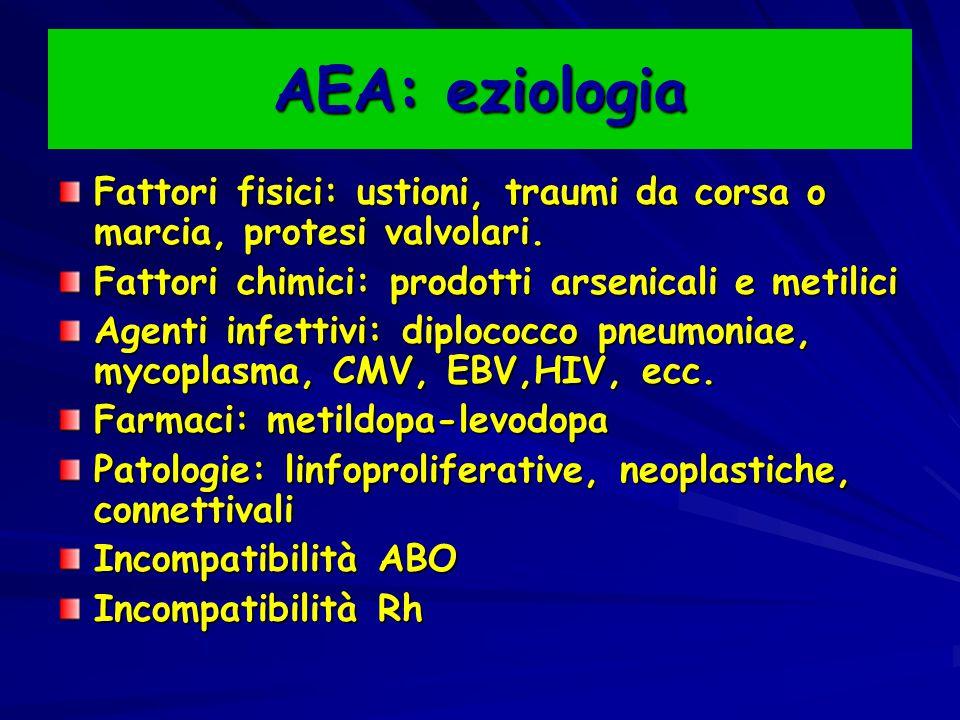 AEA: eziologia Fattori fisici: ustioni, traumi da corsa o marcia, protesi valvolari. Fattori chimici: prodotti arsenicali e metilici Agenti infettivi: