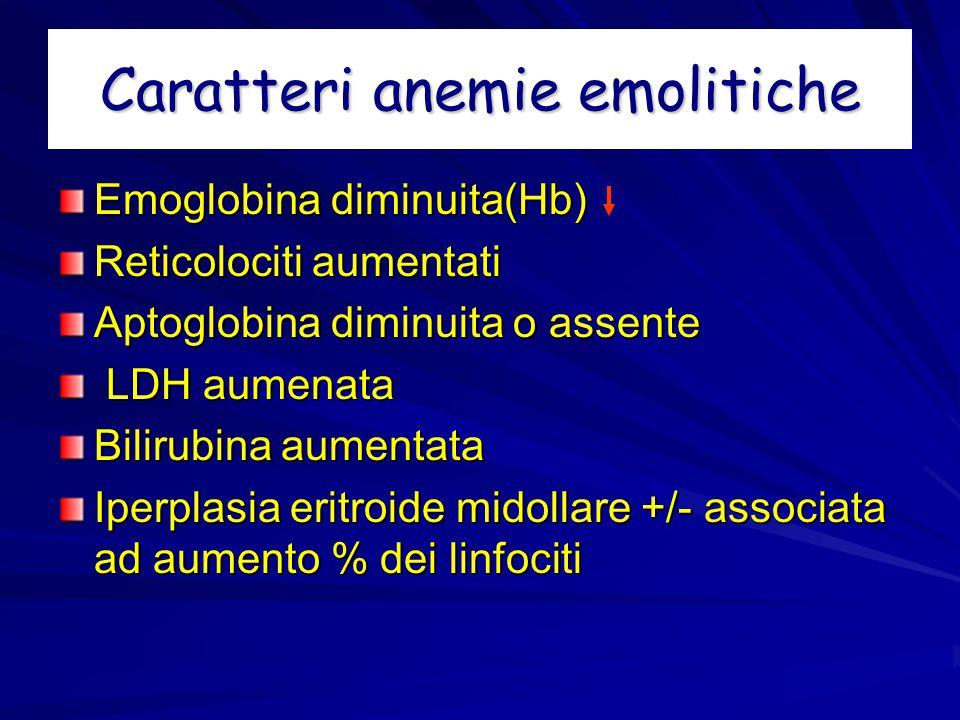 Caratteri anemie emolitiche Emoglobina diminuita(Hb) Reticolociti aumentati Aptoglobina diminuita o assente LDH aumenata LDH aumenata Bilirubina aumen