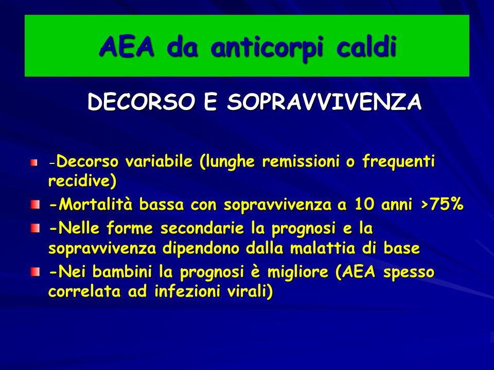 AEA da anticorpi caldi DECORSO E SOPRAVVIVENZA DECORSO E SOPRAVVIVENZA - Decorso variabile (lunghe remissioni o frequenti recidive) -Mortalità bassa con sopravvivenza a 10 anni >75% -Nelle forme secondarie la prognosi e la sopravvivenza dipendono dalla malattia di base -Nei bambini la prognosi è migliore (AEA spesso correlata ad infezioni virali)