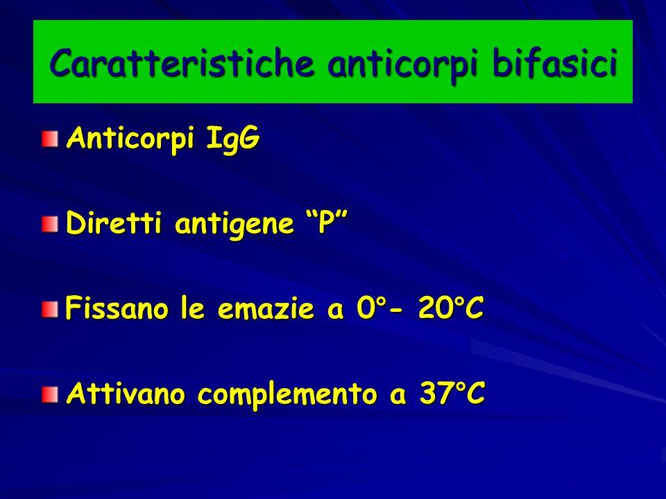 Caratteristiche anticorpi bifasici Anticorpi IgG Diretti antigene P Fissano le emazie a 0°- 20°C Attivano complemento a 37°C
