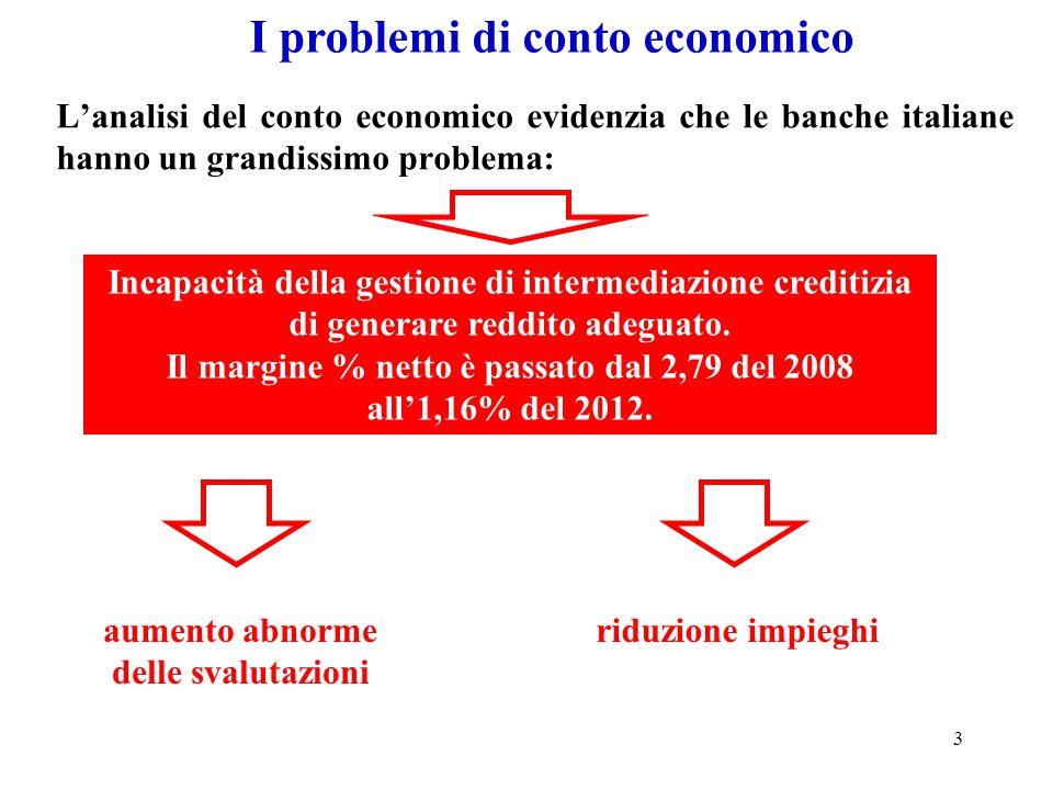 4 La qualità del credito Credito deteriorato in Italia in milioni di euro Credito deteriorato in Italia per tipologia deterioramento Credito deteriorato in Italia Tasso copertura Elevatissimo deterioramento del credito.