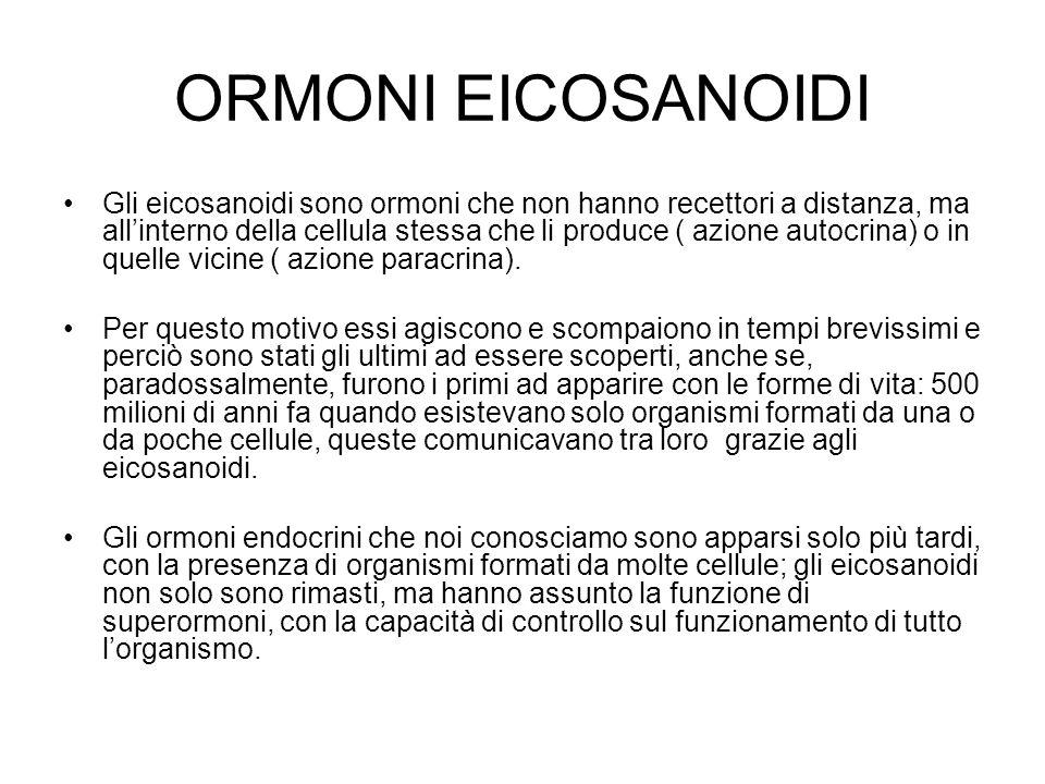 ORMONI EICOSANOIDI Gli eicosanoidi sono ormoni che non hanno recettori a distanza, ma all'interno della cellula stessa che li produce ( azione autocri