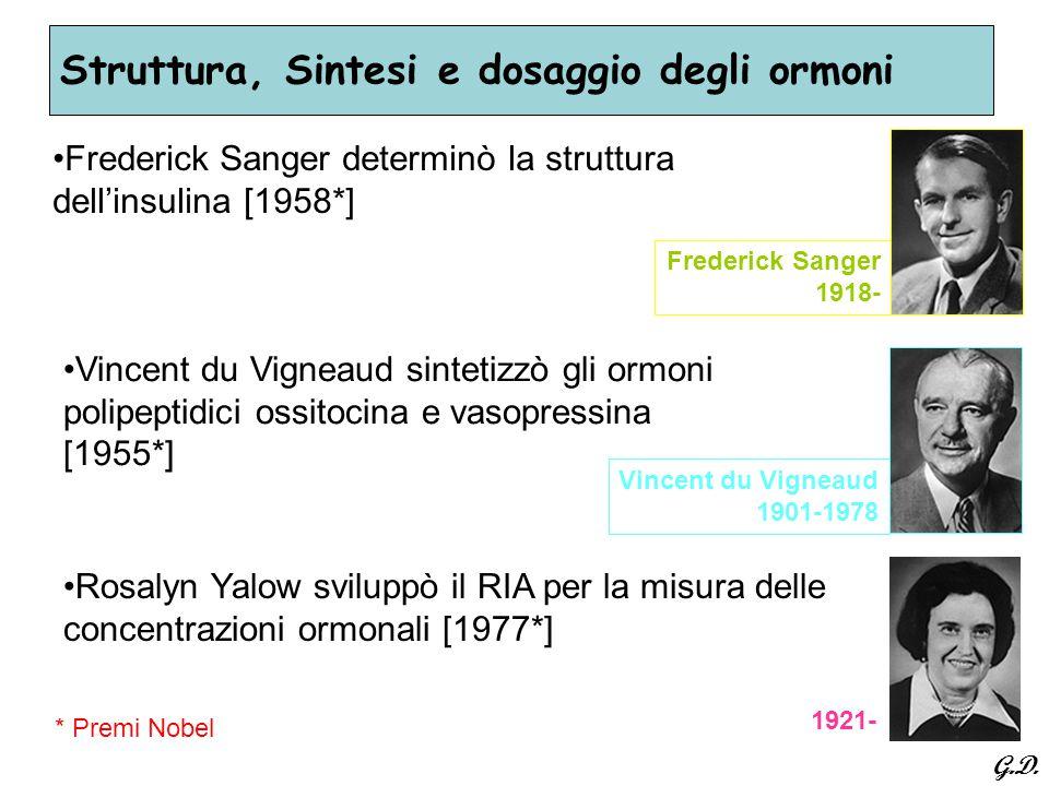 * Premi Nobel Frederick Sanger 1918- Frederick Sanger determinò la struttura dell'insulina [1958*] Vincent du Vigneaud 1901-1978 Vincent du Vigneaud s
