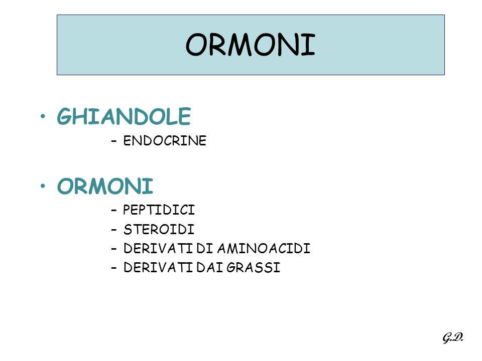 ORMONI GHIANDOLE –ENDOCRINE ORMONI –PEPTIDICI –STEROIDI –DERIVATI DI AMINOACIDI –DERIVATI DAI GRASSI G.D.