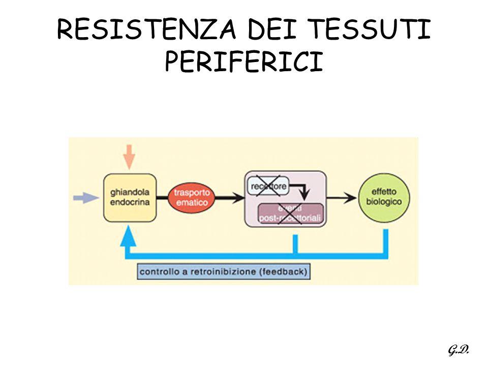 RESISTENZA DEI TESSUTI PERIFERICI G.D.