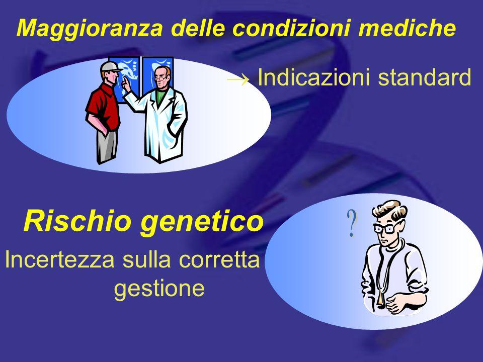 Rischio genetico Maggioranza delle condizioni mediche  Indicazioni standard Incertezza sulla corretta gestione