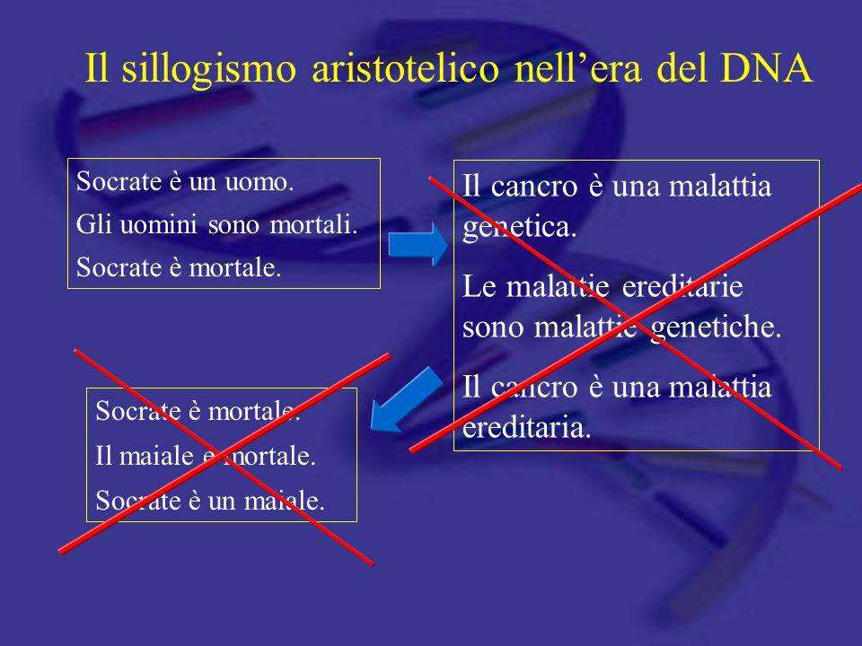 Il sillogismo aristotelico nell'era del DNA Socrate è un uomo.