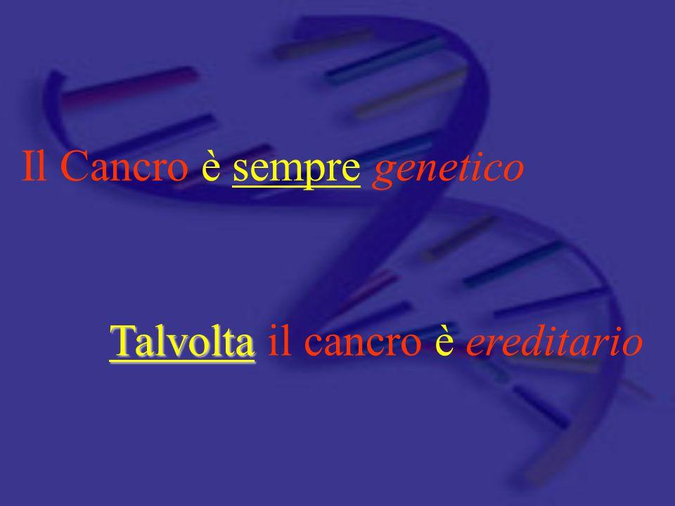 Il Cancro è sempre genetico Talvolta Talvolta il cancro è ereditario