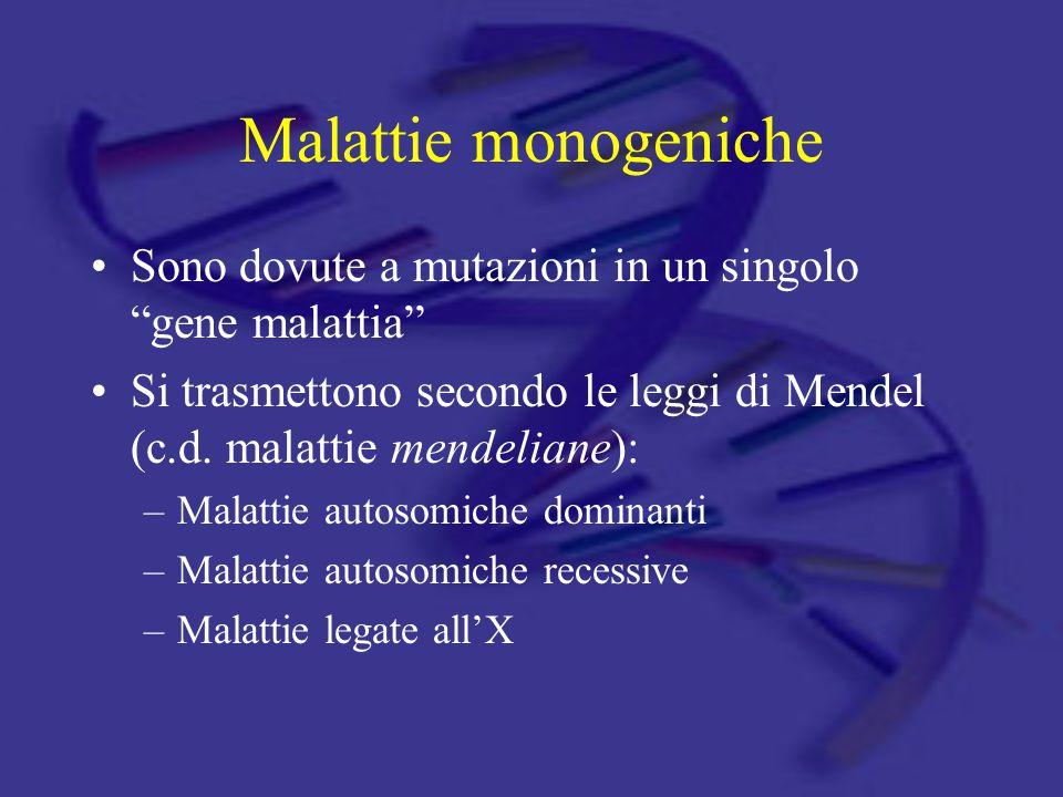 Malattie monogeniche Sono dovute a mutazioni in un singolo gene malattia Si trasmettono secondo le leggi di Mendel (c.d.
