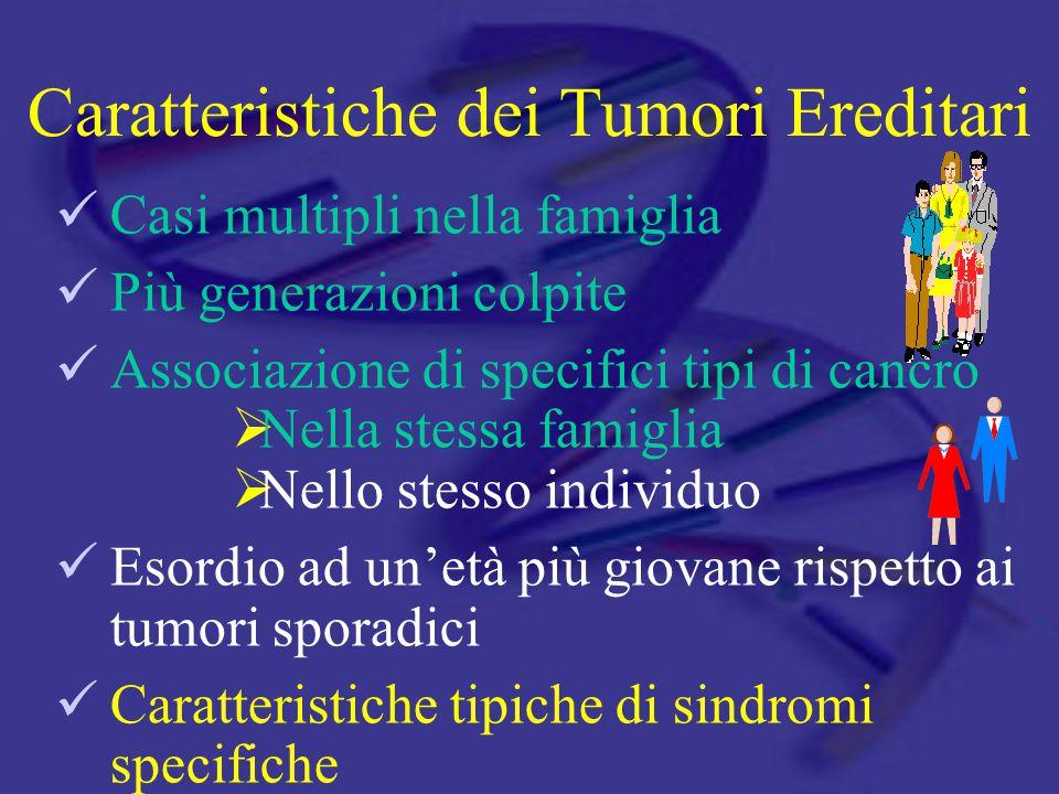 Caratteristiche dei Tumori Ereditari Casi multipli nella famiglia Più generazioni colpite Associazione di specifici tipi di cancro  Nella stessa famiglia  Nello stesso individuo Esordio ad un'età più giovane rispetto ai tumori sporadici Caratteristiche tipiche di sindromi specifiche