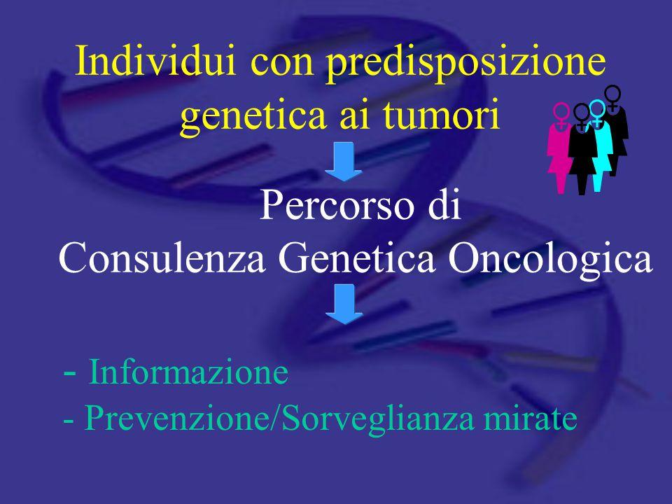 Percorso di Consulenza Genetica Oncologica Individui con predisposizione genetica ai tumori - Informazione - Prevenzione/Sorveglianza mirate