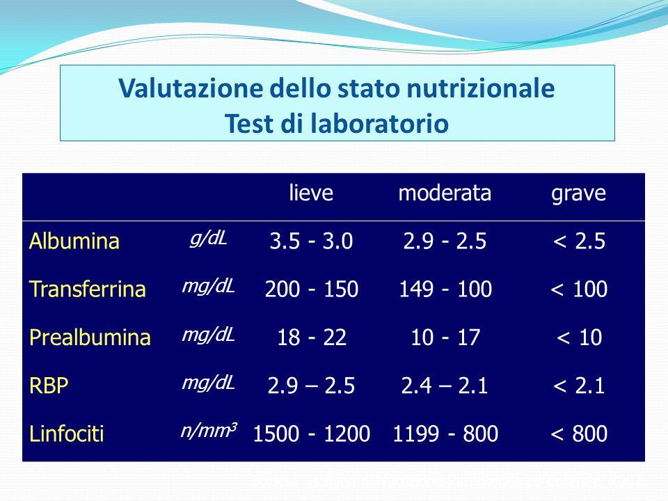 Valutazione dello stato nutrizionale Test di laboratorio lievemoderatagrave Albumina g/dL 3.5 - 3.02.9 - 2.5< 2.5 Transferrina mg/dL 200 - 150149 - 100< 100 Prealbumina mg/dL 18 - 2210 - 17< 10 RBP mg/dL 2.9 – 2.52.4 – 2.1< 2.1 Linfociti n/mm 3 1500 - 12001199 - 800< 800 Società Italiana di Nutrizione Parenterale ed Enterale, 2002