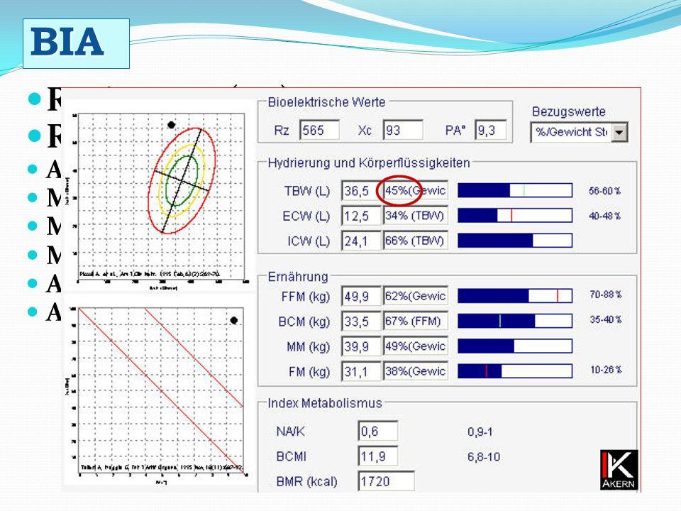 BIA Resistenza (Rc) Reattanza (Xc) Angolo di fase (PA) Massa muscolare (BCM%) Massa grassa (FM%) Massa priva di grasso (FFM%) Acqua corporea totale (TBW%) Acqua extracellulare (ECW%) Body Cell Mass Index (BCMI) = BCM (Kg)/h 2 (m)