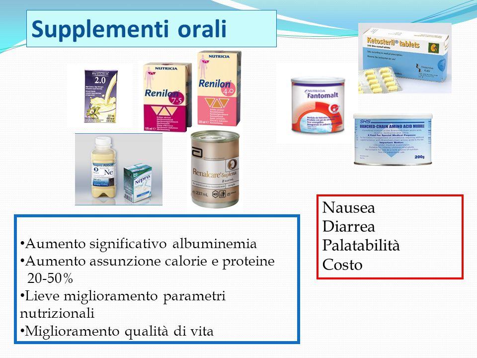 Supplementi orali Aumento significativo albuminemia Aumento assunzione calorie e proteine 20-50% Lieve miglioramento parametri nutrizionali Miglioramento qualità di vita Nausea Diarrea Palatabilità Costo