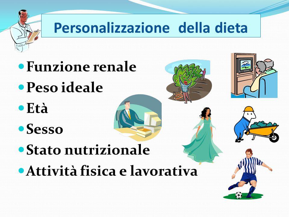 Personalizzazione della dieta Funzione renale Peso ideale Età Sesso Stato nutrizionale Attività fisica e lavorativa