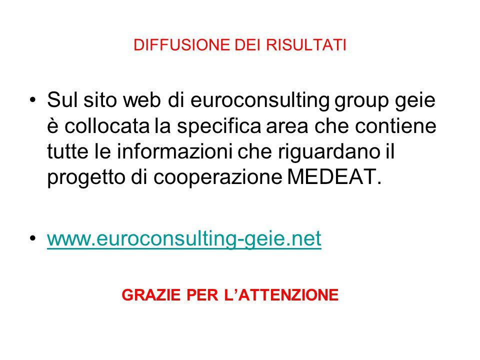 DIFFUSIONE DEI RISULTATI Sul sito web di euroconsulting group geie è collocata la specifica area che contiene tutte le informazioni che riguardano il progetto di cooperazione MEDEAT.