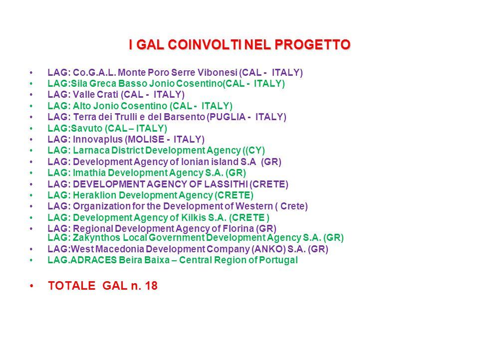 I GAL COINVOLTI NEL PROGETTO LAG: Co.G.A.L. Monte Poro Serre Vibonesi (CAL - ITALY) LAG:Sila Greca Basso Jonio Cosentino(CAL - ITALY) LAG: Valle Crati