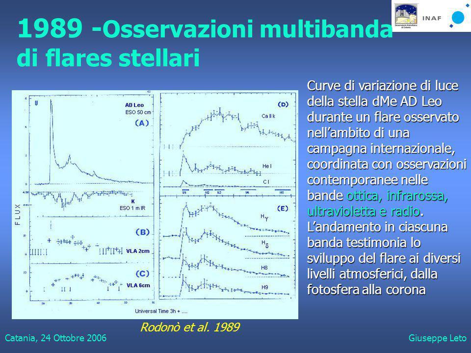 Catania, 24 Ottobre 2006Giuseppe Leto Curve di variazione di luce della stella dMe AD Leo durante un flare osservato nell'ambito di una campagna internazionale, coordinata con osservazioni contemporanee nelle bande ottica, infrarossa, ultravioletta e radio.