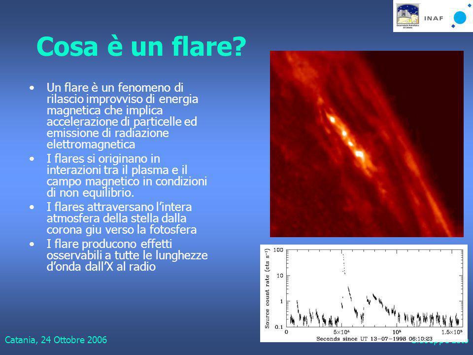Catania, 24 Ottobre 2006Giuseppe Leto Cosa è un flare.