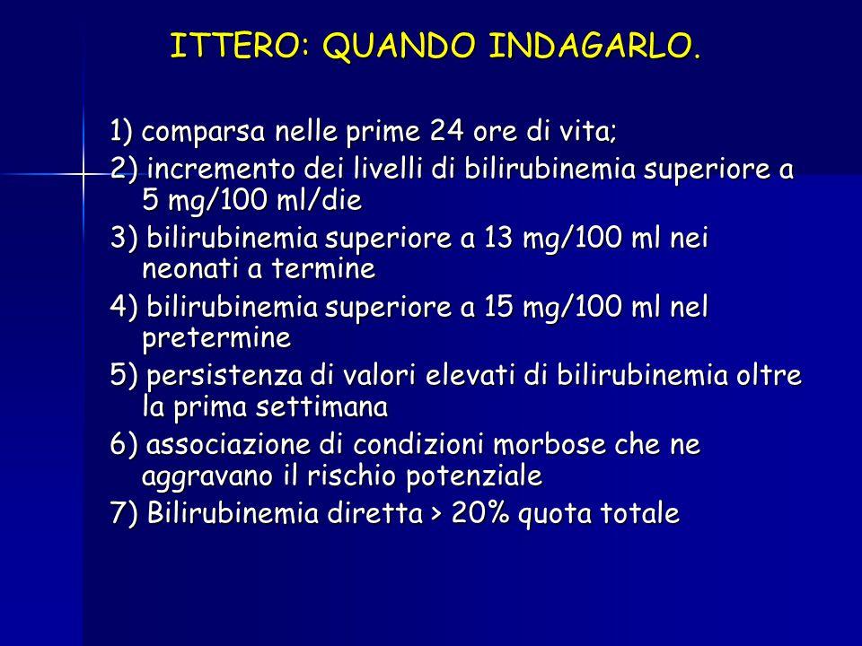 ITTERO: QUANDO INDAGARLO. ITTERO: QUANDO INDAGARLO. 1) comparsa nelle prime 24 ore di vita; 2) incremento dei livelli di bilirubinemia superiore a 5 m