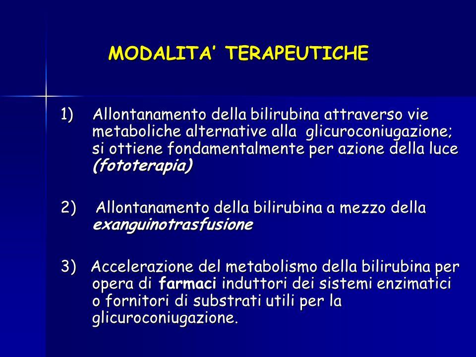 MODALITA' TERAPEUTICHE 1) Allontanamento della bilirubina attraverso vie metaboliche alternative alla glicuroconiugazione; si ottiene fondamentalmente