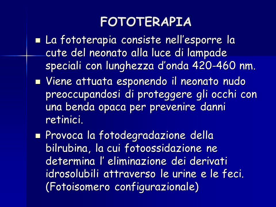 FOTOTERAPIA La fototerapia consiste nell'esporre la cute del neonato alla luce di lampade speciali con lunghezza d'onda 420-460 nm. La fototerapia con