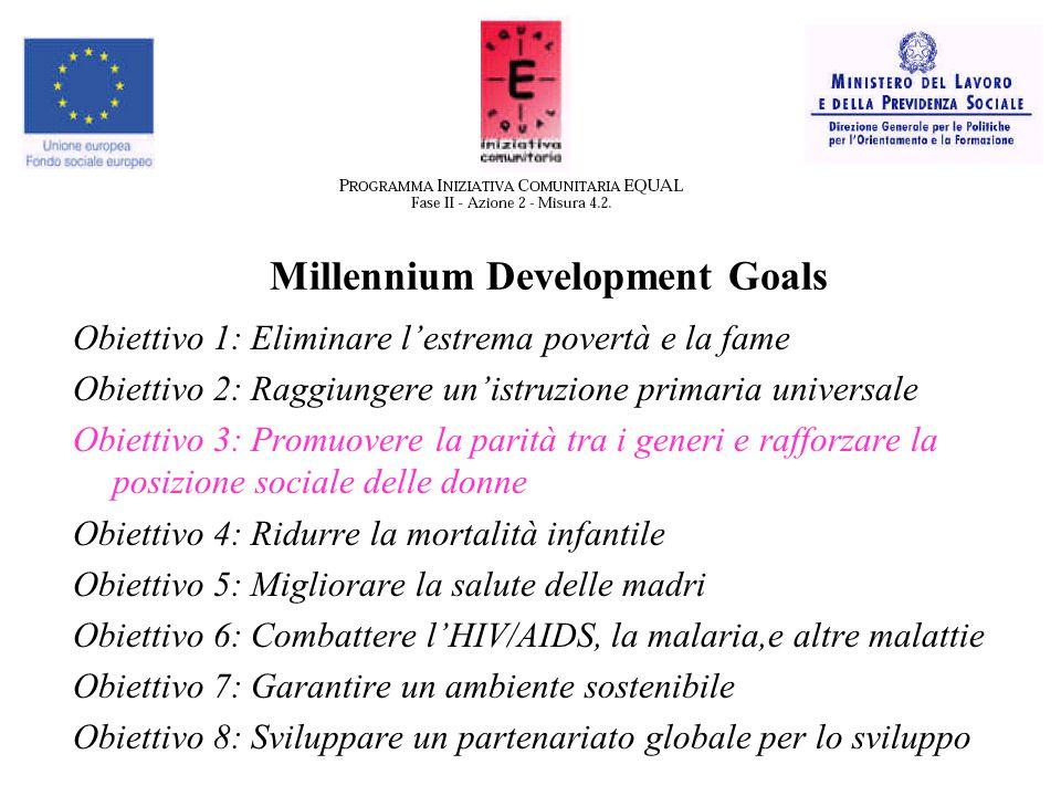 Millennium Development Goals Obiettivo 1: Eliminare l'estrema povertà e la fame Obiettivo 2: Raggiungere un'istruzione primaria universale Obiettivo 3: Promuovere la parità tra i generi e rafforzare la posizione sociale delle donne Obiettivo 4: Ridurre la mortalità infantile Obiettivo 5: Migliorare la salute delle madri Obiettivo 6: Combattere l'HIV/AIDS, la malaria,e altre malattie Obiettivo 7: Garantire un ambiente sostenibile Obiettivo 8: Sviluppare un partenariato globale per lo sviluppo