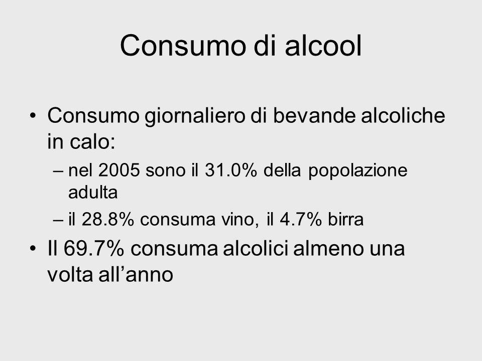 Consumo di alcool Consumo giornaliero di bevande alcoliche in calo: –nel 2005 sono il 31.0% della popolazione adulta –il 28.8% consuma vino, il 4.7% birra Il 69.7% consuma alcolici almeno una volta all'anno