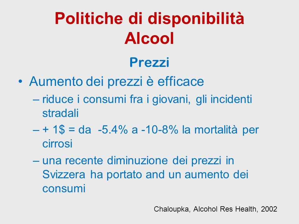 Politiche di disponibilità Alcool Prezzi Aumento dei prezzi è efficace –riduce i consumi fra i giovani, gli incidenti stradali –+ 1$ = da -5.4% a -10-8% la mortalità per cirrosi –una recente diminuzione dei prezzi in Svizzera ha portato and un aumento dei consumi Chaloupka, Alcohol Res Health, 2002