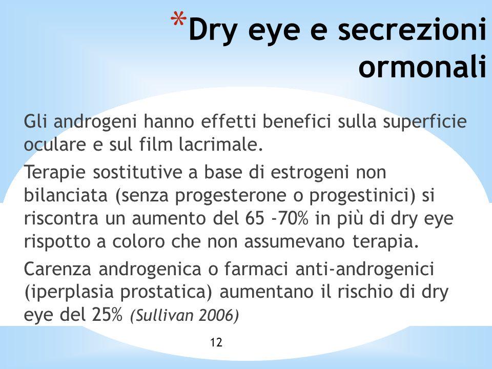 12 * Dry eye e secrezioni ormonali Gli androgeni hanno effetti benefici sulla superficie oculare e sul film lacrimale.