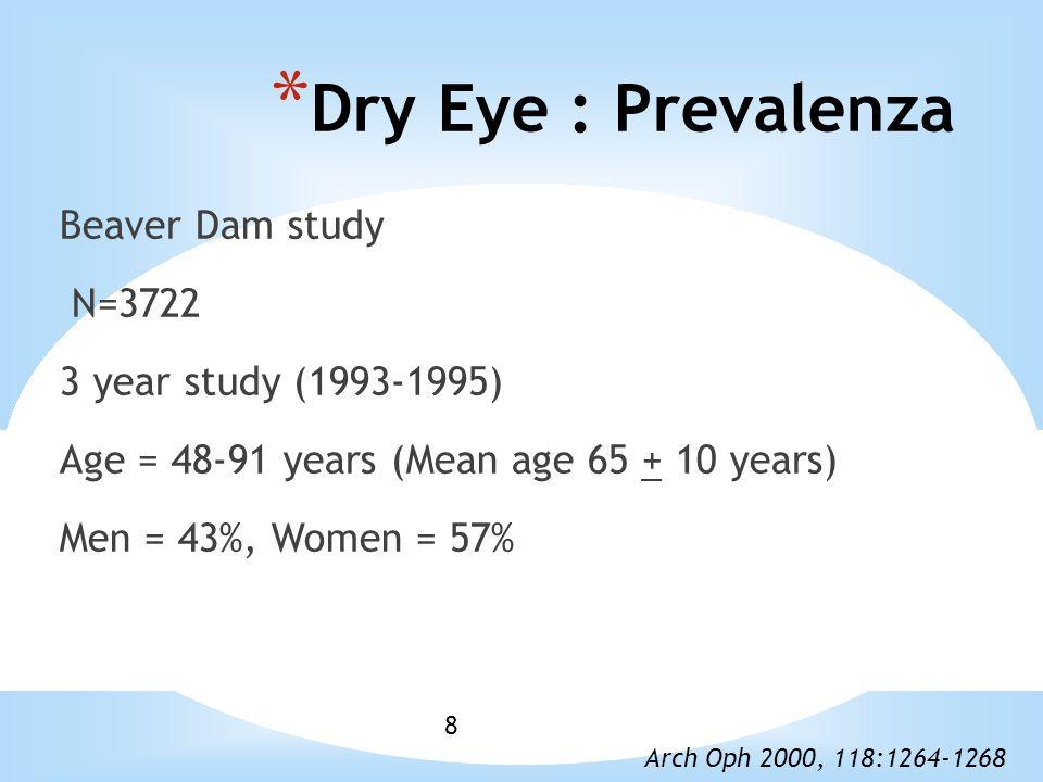 9 Dry eye: Prevalenza Arch Oph 2000, 118:1264-1268